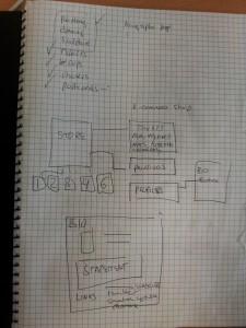 Sketch of the website flow.